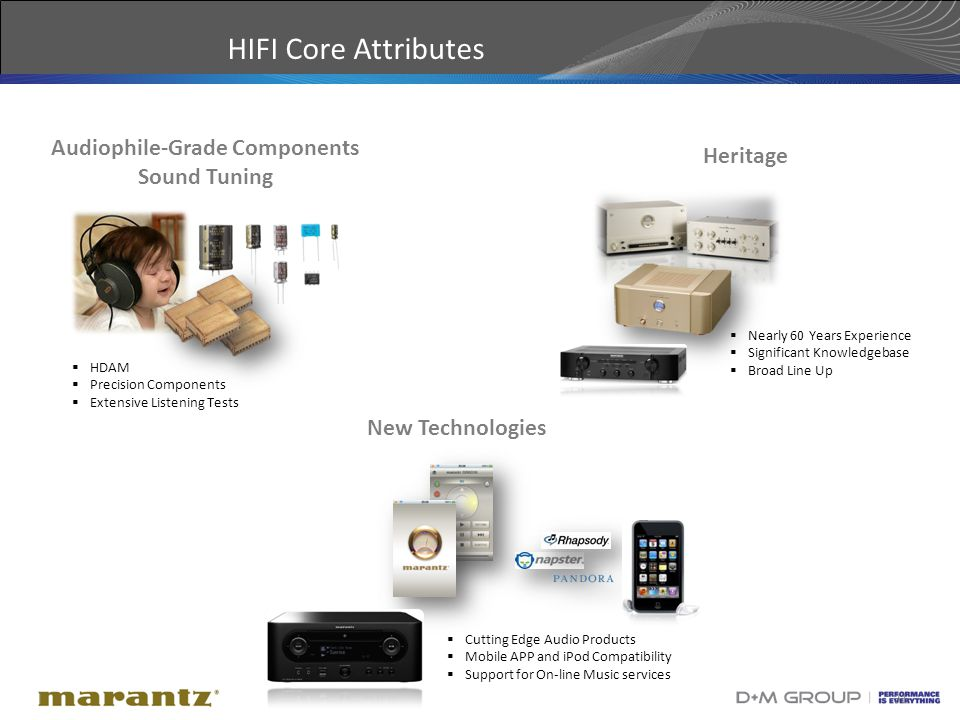 31 HIFI Core Attributes  HDAM  Precision Components  Extensive Listening Tests Audiophile-Grade Components Sound Tuning  Nearly 60 Years Experience  Significant Knowledgebase  Broad Line Up Heritage  Cutting Edge Audio Products  Mobile APP and iPod Compatibility  Support for On-line Music services New Technologies