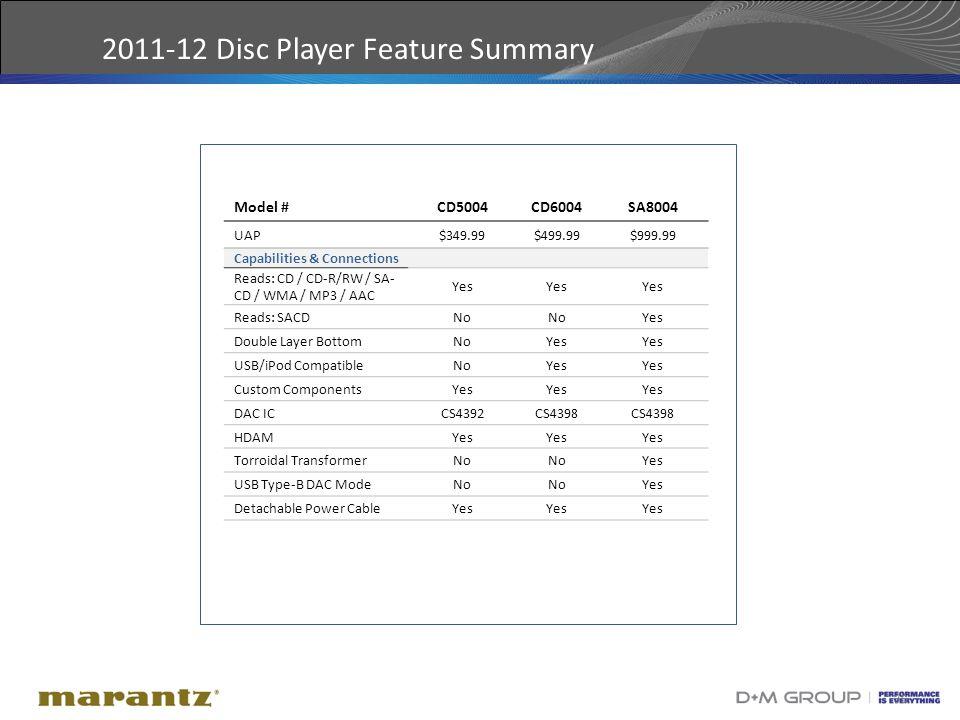35 2011-12 Disc Player Feature Summary Model #CD5004CD6004SA8004 UAP$349.99$499.99$999.99 Capabilities & Connections Reads: CD / CD-R/RW / SA- CD / WM
