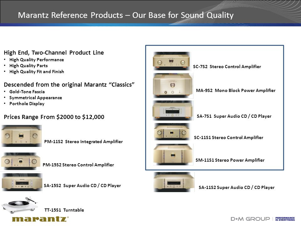 36 Marantz Reference Products – Our Base for Sound Quality SC-7S2 Stereo Control Amplifier MA-9S2 Mono Block Power Amplifier PM-11S2 Stereo Integrated Amplifier PM-15S2 Stereo Control Amplifier SA-7S1 Super Audio CD / CD Player SC-11S1 Stereo Control Amplifier SM-11S1 Stereo Power Amplifier SA-11S2 Super Audio CD / CD Player SA-15S2 Super Audio CD / CD Player TT-15S1 Turntable High End, Two-Channel Product Line High Quality Performance High Quality Parts High Quality Fit and Finish Descended from the original Marantz Classics Gold-Tone Fascia Symmetrical Appearance Porthole Display Prices Range From $2000 to $12,000