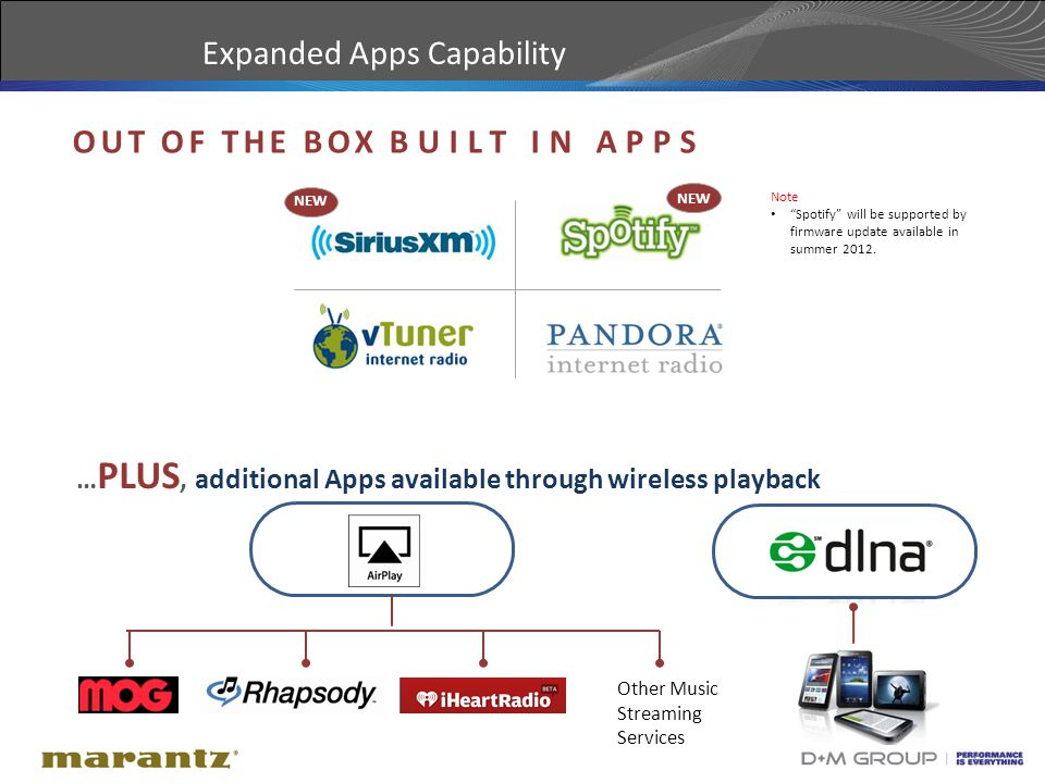 5 OUT OF THE BOX BUILT IN APPS … PLUS, additional Apps available through wireless playback Expanded Apps Capability NEW Other Music Streaming Services Note Spotify will be supported by firmware update available in summer 2012.