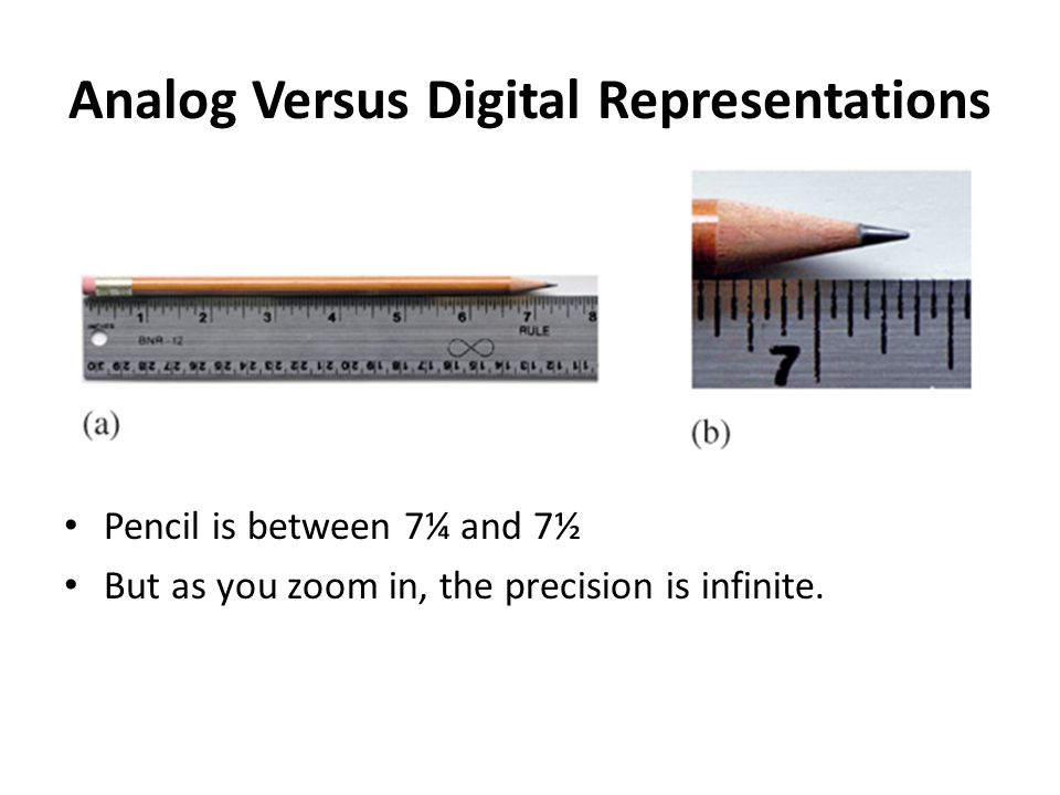 Analog Versus Digital Representations Pencil is between 7¼ and 7½ But as you zoom in, the precision is infinite.