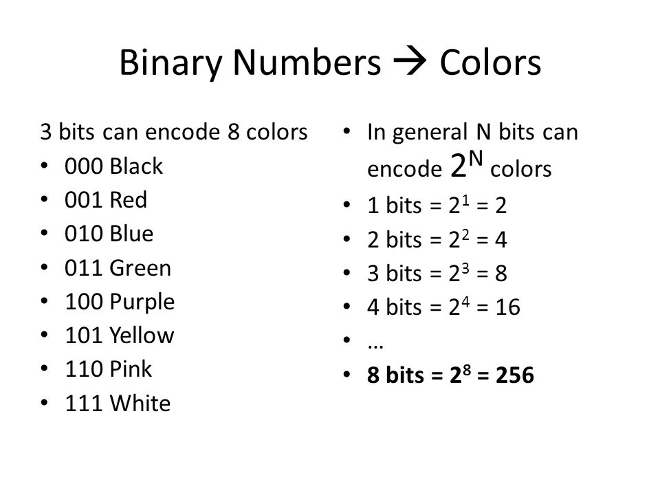Binary Numbers  Colors 3 bits can encode 8 colors 000 Black 001 Red 010 Blue 011 Green 100 Purple 101 Yellow 110 Pink 111 White In general N bits can encode 2 N colors 1 bits = 2 1 = 2 2 bits = 2 2 = 4 3 bits = 2 3 = 8 4 bits = 2 4 = 16 … 8 bits = 2 8 = 256