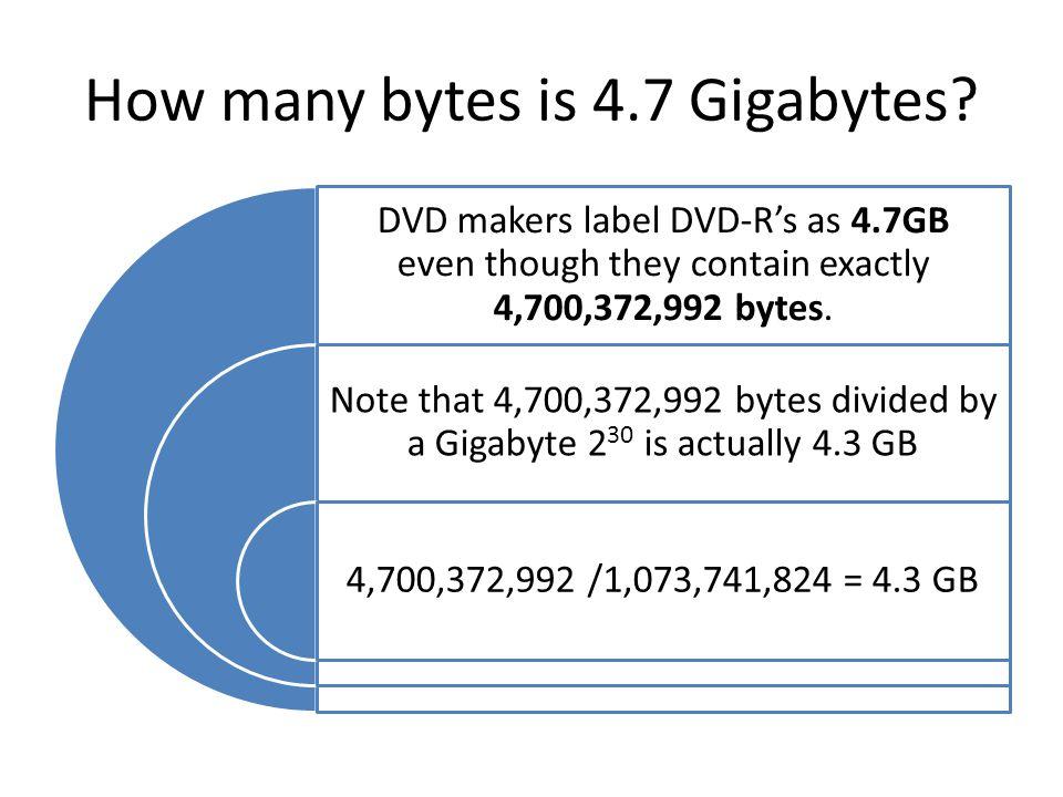 How many bytes is 4.7 Gigabytes.