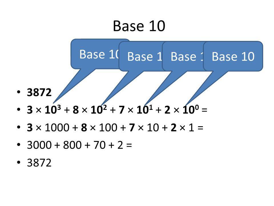 Base 10 3872 3 × 10 3 + 8 × 10 2 + 7 × 10 1 + 2 × 10 0 = 3 × 1000 + 8 × 100 + 7 × 10 + 2 × 1 = 3000 + 800 + 70 + 2 = 3872 Base 10