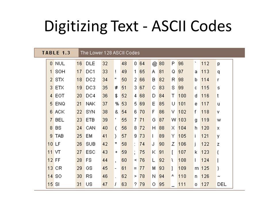 Digitizing Text - ASCII Codes