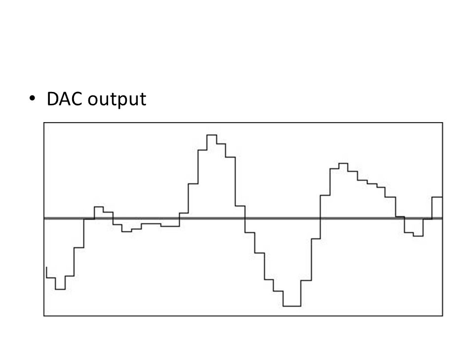 To smooth the curve, a low-pass filter is used It passes the lower frequencies and blocks higher frequencies