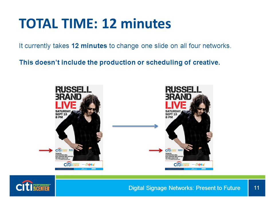 Digital Signage Networks: Present to Future 11 TOTAL TIME: 12 minutes It currently takes 12 minutes to change one slide on all four networks.