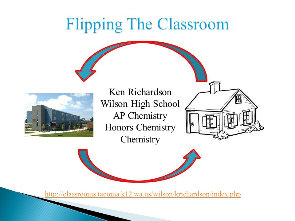 Ken Richardson Wilson High School AP Chemistry Honors Chemistry Chemistry http://classrooms.tacoma.k12.wa.us/wilson/krichardson/index.php
