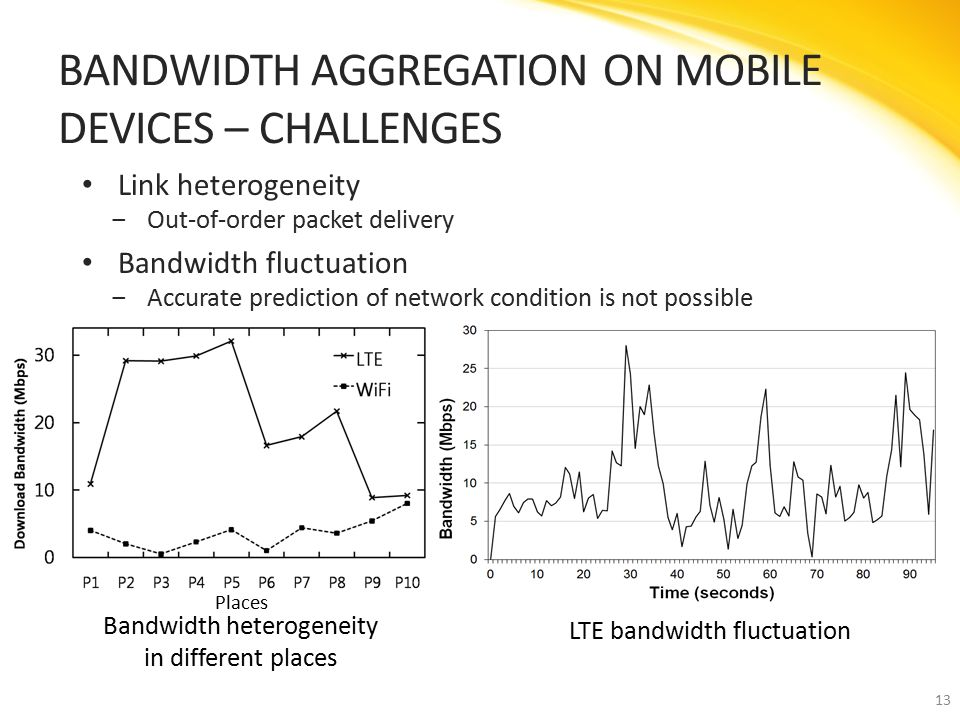 Link heterogeneity ‒Out-of-order packet delivery Bandwidth fluctuation ‒Accurate prediction of network condition is not possible BANDWIDTH AGGREGATION ON MOBILE DEVICES – CHALLENGES 13 Places LTE bandwidth fluctuation Bandwidth heterogeneity in different places