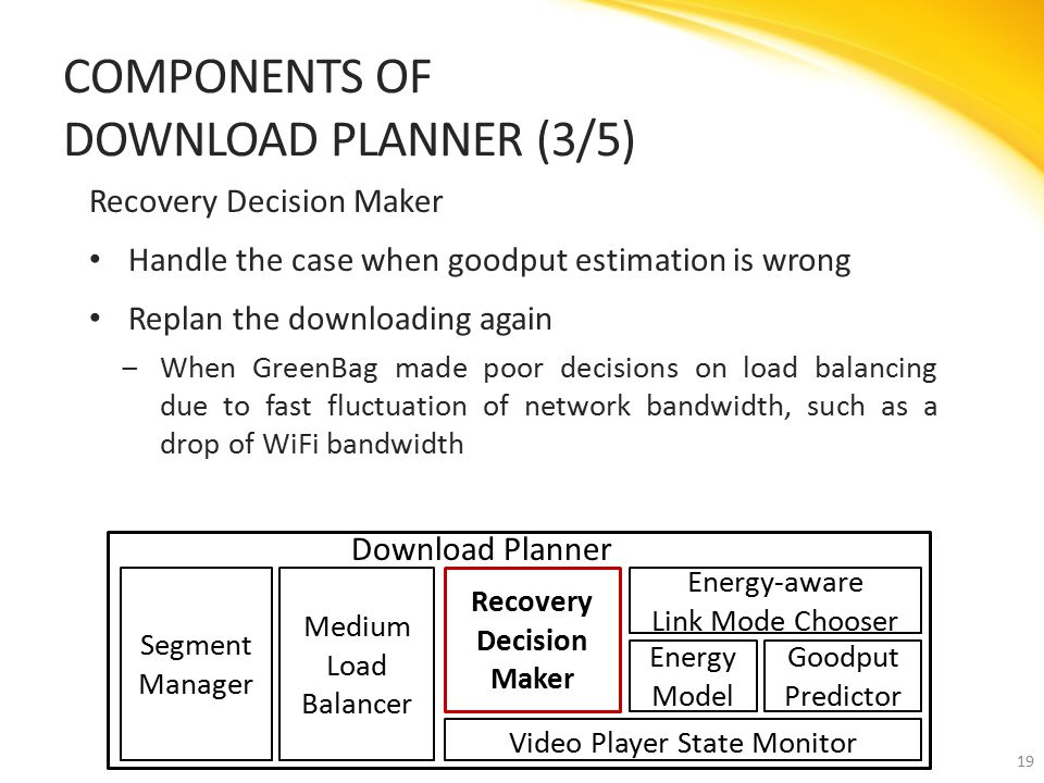 Recovery Decision Maker Handle the case when goodput estimation is wrong Replan the downloading again ‒When GreenBag made poor decisions on load balancing due to fast fluctuation of network bandwidth, such as a drop of WiFi bandwidth COMPONENTS OF DOWNLOAD PLANNER (3/5) 19 Download Planner Segment Manager Recovery Decision Maker Goodput Predictor Energy Model Energy-aware Link Mode Chooser Medium Load Balancer Video Player State Monitor