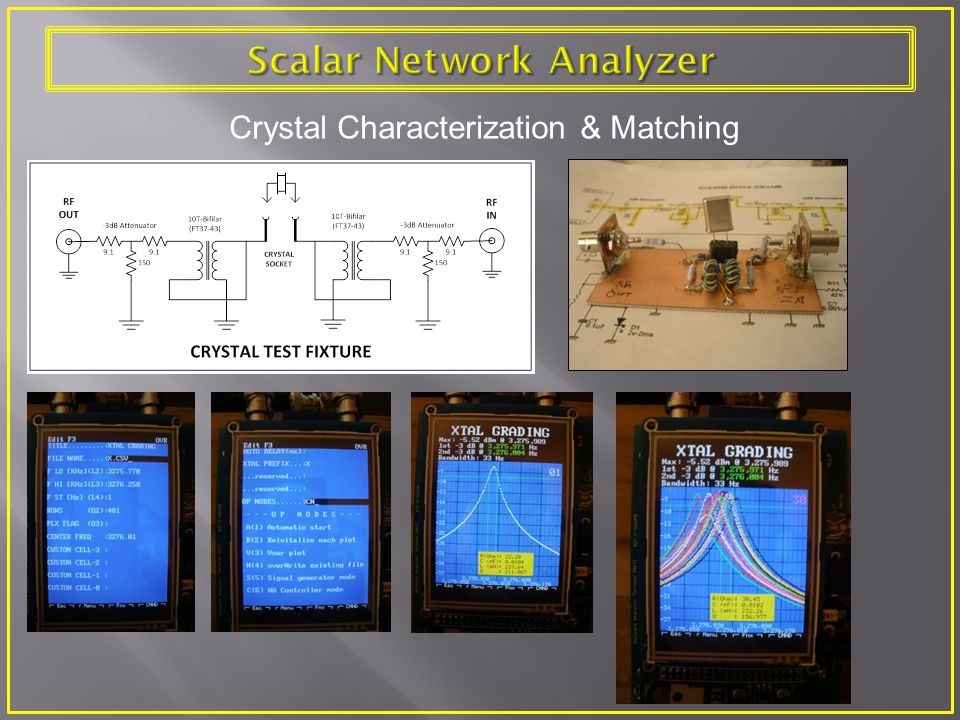 Crystal Characterization & Matching