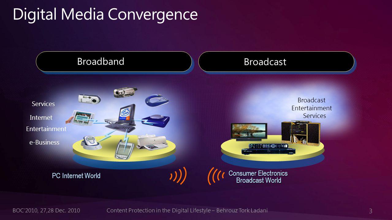 24 Content Protection in the Digital Lifestyle – Behrouz Tork LadaniBOC'2010, 27,28 Dec. 2010