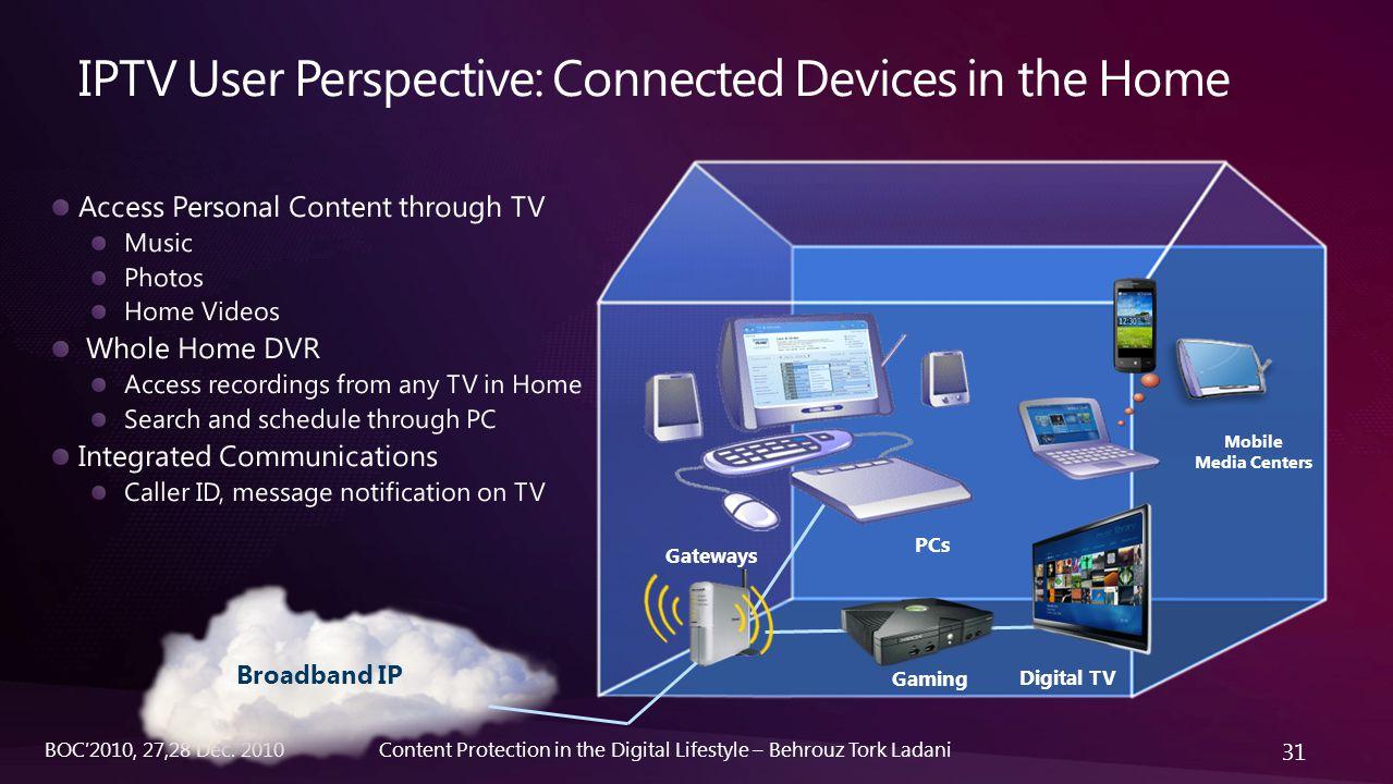 31 Content Protection in the Digital Lifestyle – Behrouz Tork LadaniBOC'2010, 27,28 Dec.