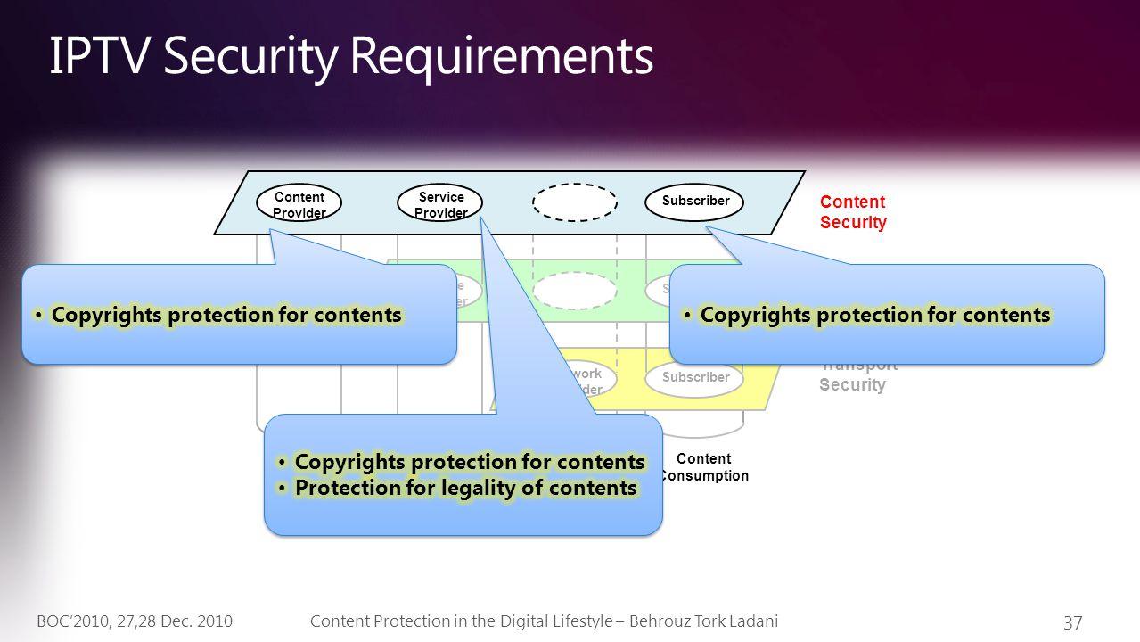 37 Content Protection in the Digital Lifestyle – Behrouz Tork LadaniBOC'2010, 27,28 Dec.