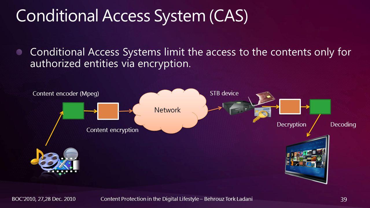 39 Content Protection in the Digital Lifestyle – Behrouz Tork LadaniBOC'2010, 27,28 Dec.
