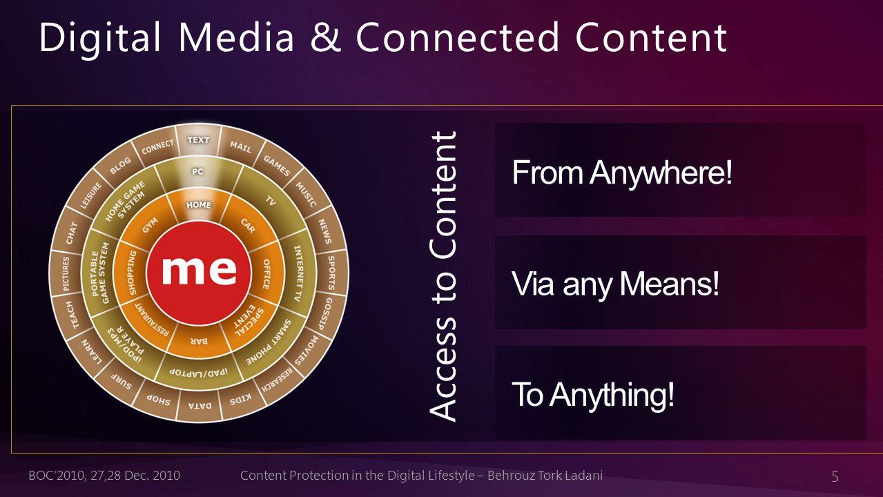 5 Content Protection in the Digital Lifestyle – Behrouz Tork LadaniBOC'2010, 27,28 Dec.