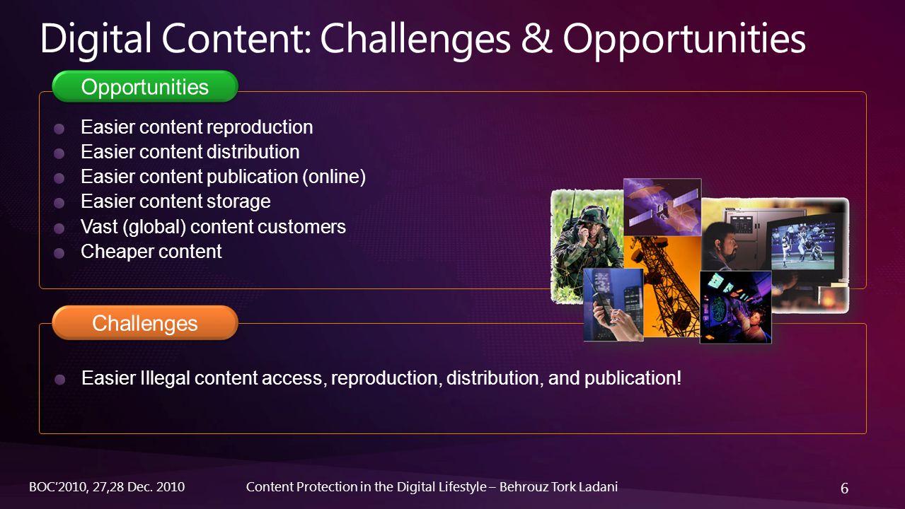 27 Content Protection in the Digital Lifestyle – Behrouz Tork LadaniBOC'2010, 27,28 Dec. 2010