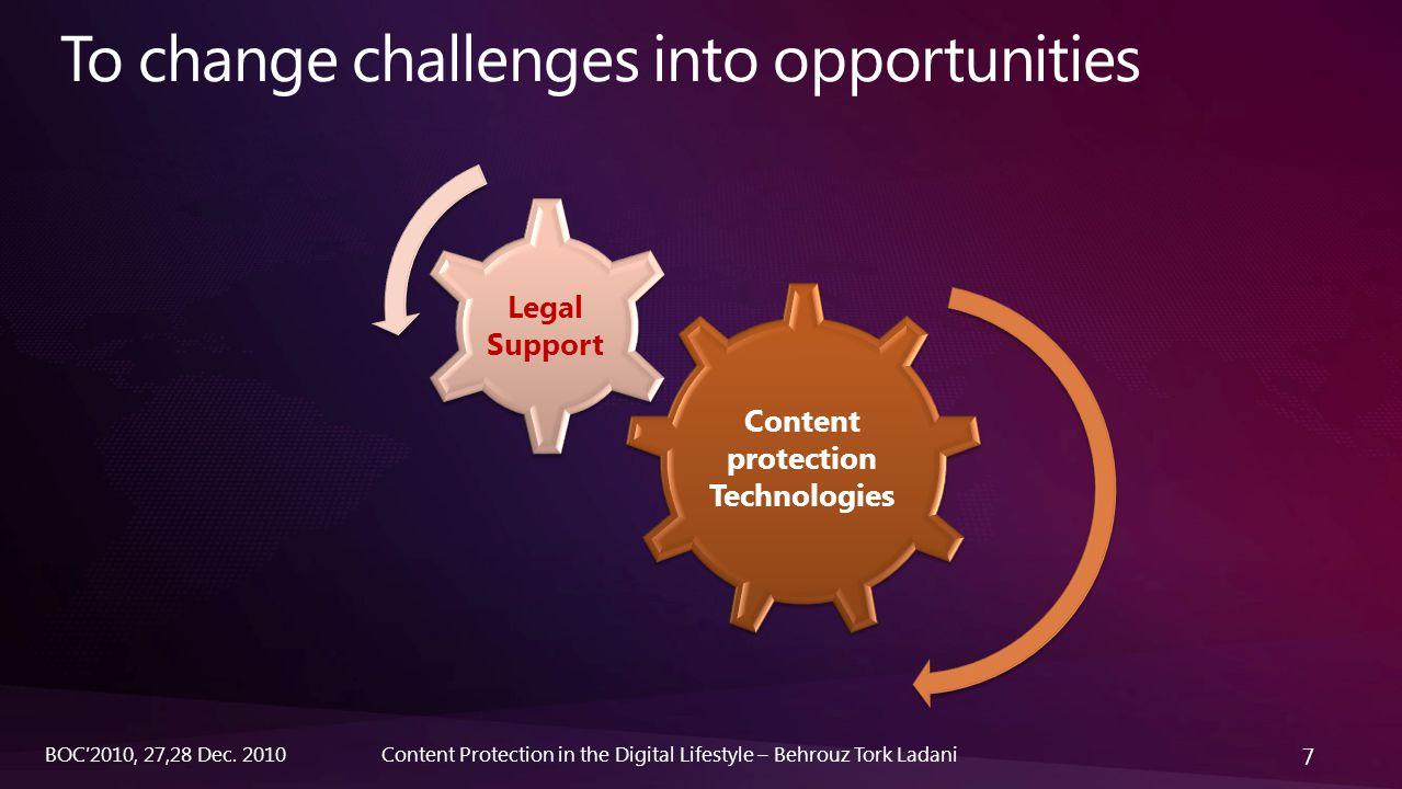 38 Content Protection in the Digital Lifestyle – Behrouz Tork LadaniBOC'2010, 27,28 Dec. 2010