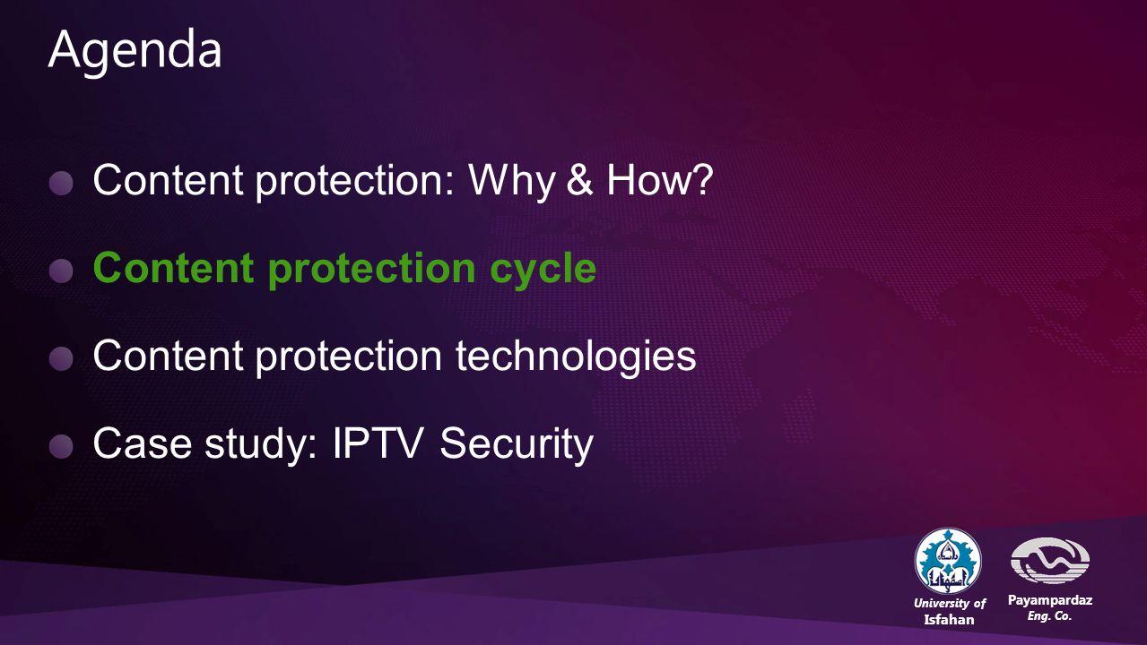 29 Content Protection in the Digital Lifestyle – Behrouz Tork LadaniBOC'2010, 27,28 Dec. 2010