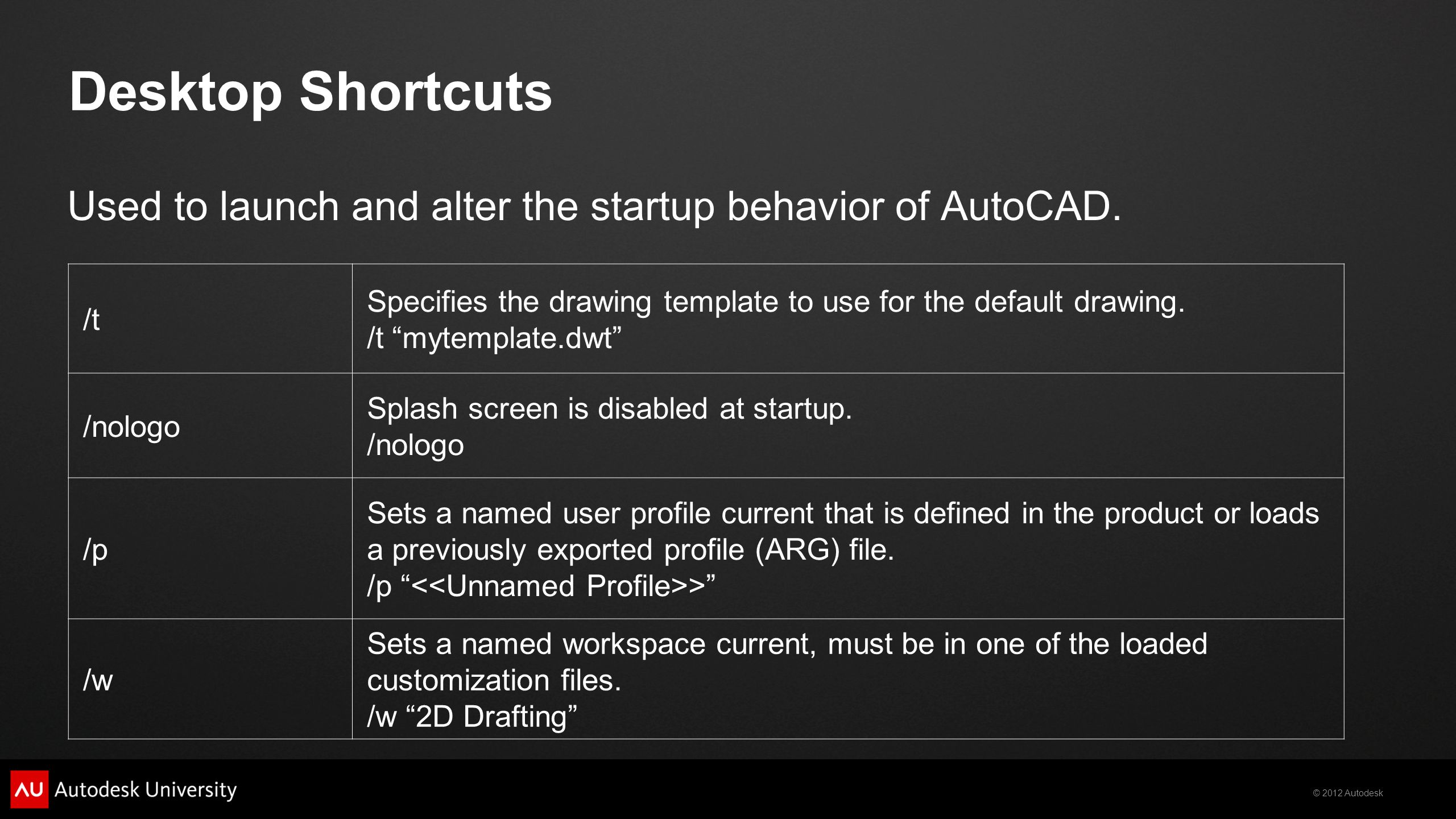 © 2012 Autodesk Desktop Shortcuts Used to launch and alter the startup behavior of AutoCAD.