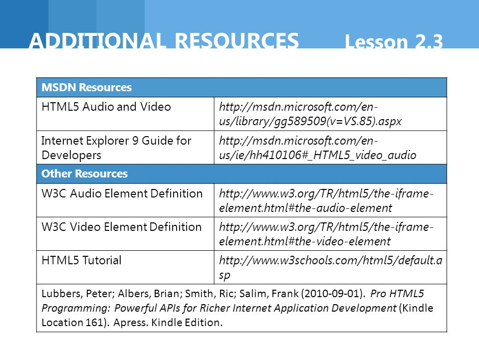 ADDITIONAL RESOURCES Lesson 2.3 MSDN Resources HTML5 Audio and Videohttp://msdn.microsoft.com/en- us/library/gg589509(v=VS.85).aspx Internet Explorer