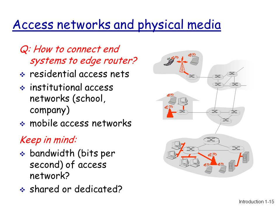 Access networks and physical media Q: How to connect end systems to edge router.