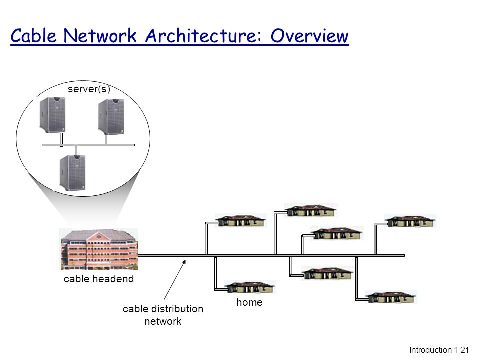 home cable headend cable distribution network server(s) Introduction 1-21 Cable Network Architecture: Overview