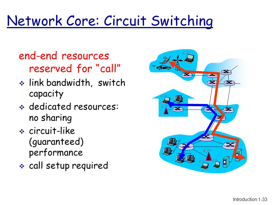 Network Core: Circuit Switching end-end resources reserved for call  link bandwidth, switch capacity  dedicated resources: no sharing  circuit-like (guaranteed) performance  call setup required Introduction 1-33