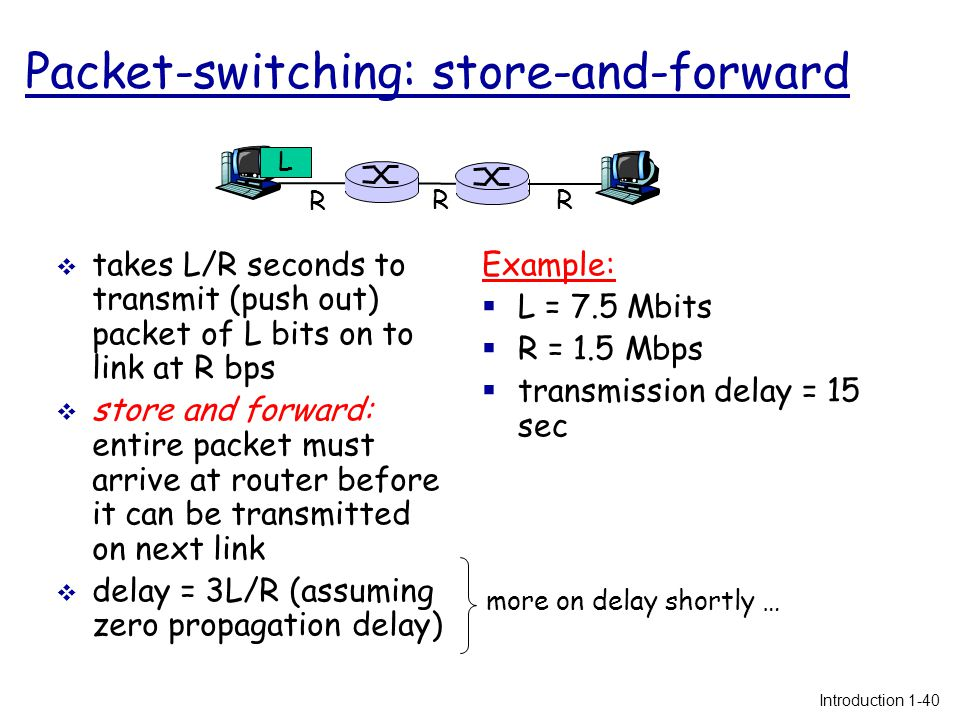 Packet-switching: store-and-forward  takes L/R seconds to transmit (push out) packet of L bits on to link at R bps  store and forward: entire packet must arrive at router before it can be transmitted on next link  delay = 3L/R (assuming zero propagation delay) Example:  L = 7.5 Mbits  R = 1.5 Mbps  transmission delay = 15 sec R R R L more on delay shortly … Introduction 1-40