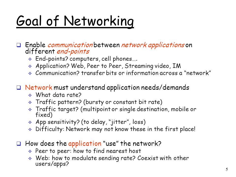 Real Internet delays and routes 1 cs-gw (128.119.240.254) 1 ms 1 ms 2 ms 2 border1-rt-fa5-1-0.gw.umass.edu (128.119.3.145) 1 ms 1 ms 2 ms 3 cht-vbns.gw.umass.edu (128.119.3.130) 6 ms 5 ms 5 ms 4 jn1-at1-0-0-19.wor.vbns.net (204.147.132.129) 16 ms 11 ms 13 ms 5 jn1-so7-0-0-0.wae.vbns.net (204.147.136.136) 21 ms 18 ms 18 ms 6 abilene-vbns.abilene.ucaid.edu (198.32.11.9) 22 ms 18 ms 22 ms 7 nycm-wash.abilene.ucaid.edu (198.32.8.46) 22 ms 22 ms 22 ms 8 62.40.103.253 (62.40.103.253) 104 ms 109 ms 106 ms 9 de2-1.de1.de.geant.net (62.40.96.129) 109 ms 102 ms 104 ms 10 de.fr1.fr.geant.net (62.40.96.50) 113 ms 121 ms 114 ms 11 renater-gw.fr1.fr.geant.net (62.40.103.54) 112 ms 114 ms 112 ms 12 nio-n2.cssi.renater.fr (193.51.206.13) 111 ms 114 ms 116 ms 13 nice.cssi.renater.fr (195.220.98.102) 123 ms 125 ms 124 ms 14 r3t2-nice.cssi.renater.fr (195.220.98.110) 126 ms 126 ms 124 ms 15 eurecom-valbonne.r3t2.ft.net (193.48.50.54) 135 ms 128 ms 133 ms 16 194.214.211.25 (194.214.211.25) 126 ms 128 ms 126 ms 17 * * * 18 * * * 19 fantasia.eurecom.fr (193.55.113.142) 132 ms 128 ms 136 ms traceroute: gaia.cs.umass.edu to www.eurecom.fr Three delay measurements from gaia.cs.umass.edu to cs-gw.cs.umass.edu * means no response (probe lost, router not replying) trans-oceanic link Introduction 1-56