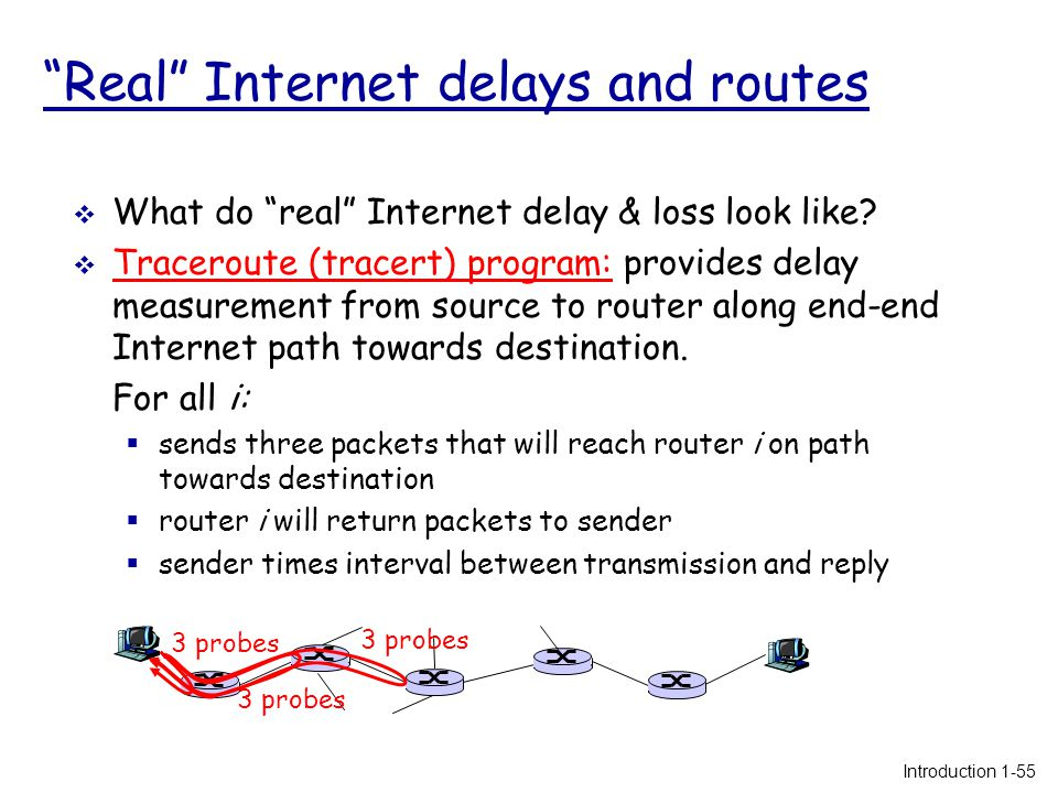 Real Internet delays and routes  What do real Internet delay & loss look like.