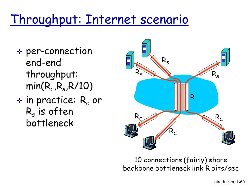 Throughput: Internet scenario 10 connections (fairly) share backbone bottleneck link R bits/sec RsRs RsRs RsRs RcRc RcRc RcRc R  per-connection end-end throughput: min(R c,R s,R/10)  in practice: R c or R s is often bottleneck Introduction 1-60