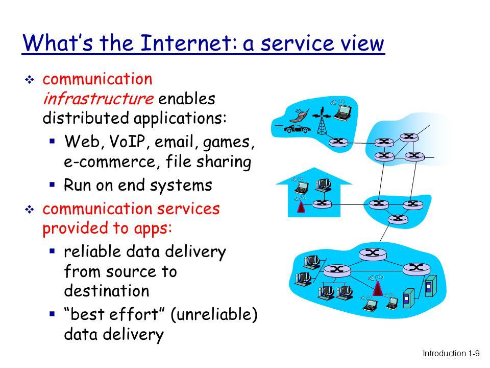 Throughput: Internet scenario 10 connections (fairly) share backbone bottleneck link R bits/sec RsRs RsRs RsRs RcRc RcRc RcRc R  per-connection end-end throughput: min(R c,R s,R/10)  in practice: R c or R s is often bottleneck Introduction 1-60