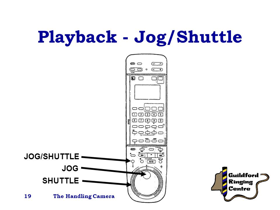 The Handling Camera19 Playback - Jog/Shuttle JOG JOG/SHUTTLE SHUTTLE