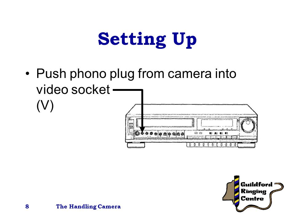The Handling Camera8 Setting Up Push phono plug from camera into video socket (V)