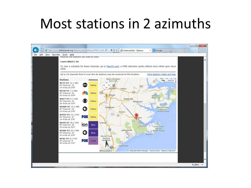 Most stations in 2 azimuths