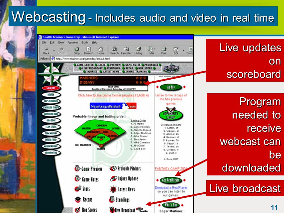 11 Webcasting - Includes audio and video in real time Live broadcast Program needed to receive webcast can be downloaded Live updates on scoreboard