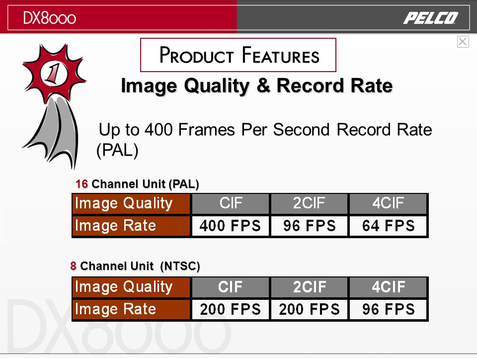 Image Quality & Record Rate 16 Channel Unit (PAL) 8 Channel Unit (NTSC) Up to 400 Frames Per Second Record Rate (PAL)