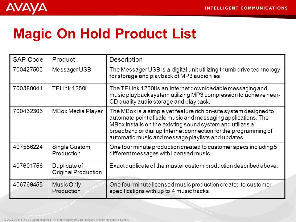 10 © 2008 Avaya Inc.All rights reserved.