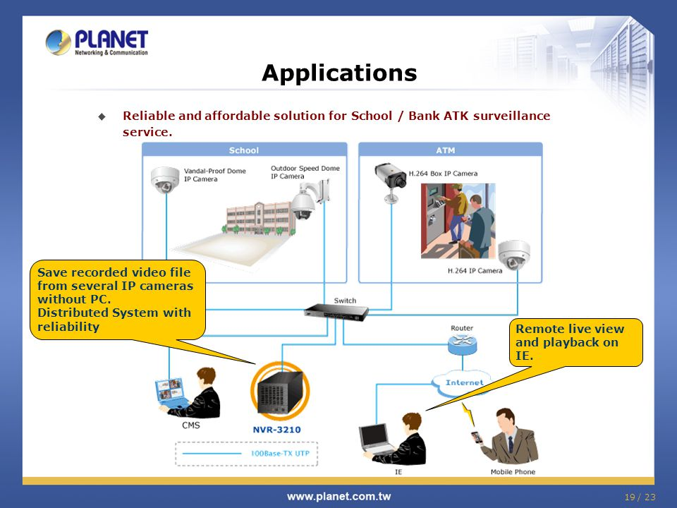 19 / 23 Applications  Reliable and affordable solution for School / Bank ATK surveillance service. Save recorded video file from several IP cameras w