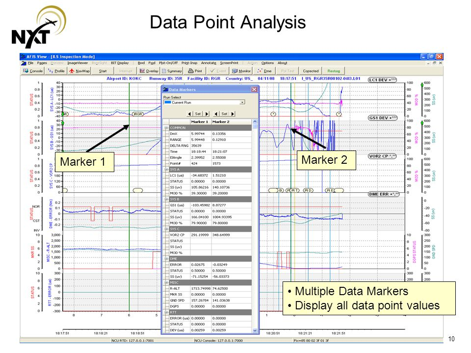 10 Data Point Analysis Marker 1 Marker 2 Multiple Data Markers Display all data point values