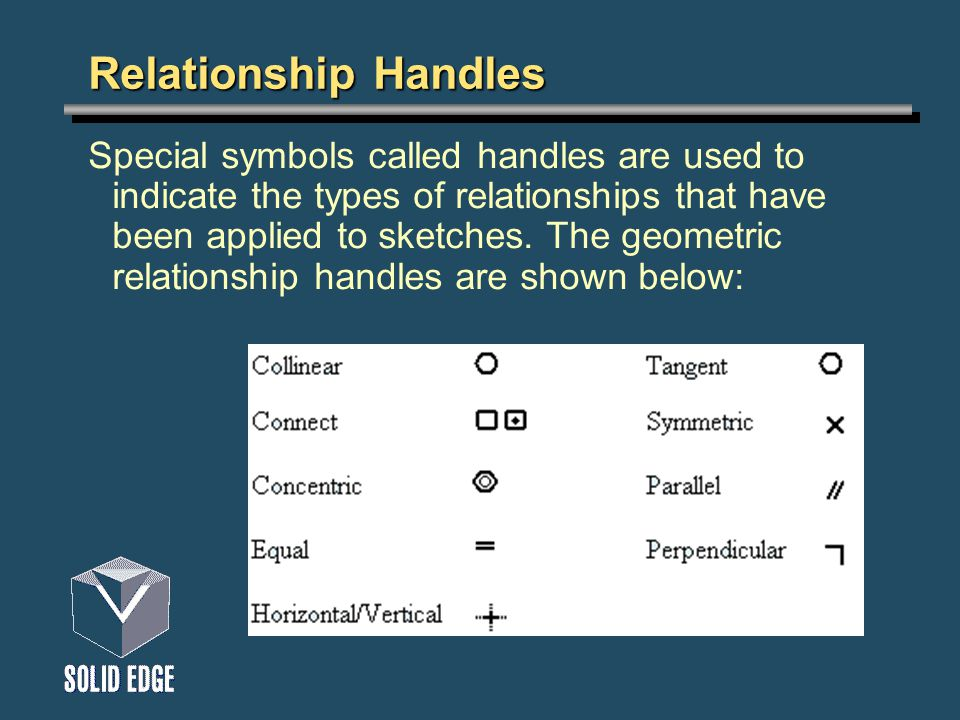 Relationship Handles Special symbols called handles are used to indicate the types of relationships that have been applied to sketches. The geometric
