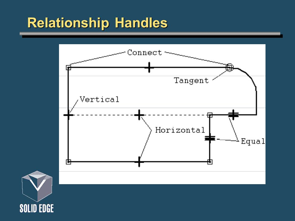 Relationship Handles