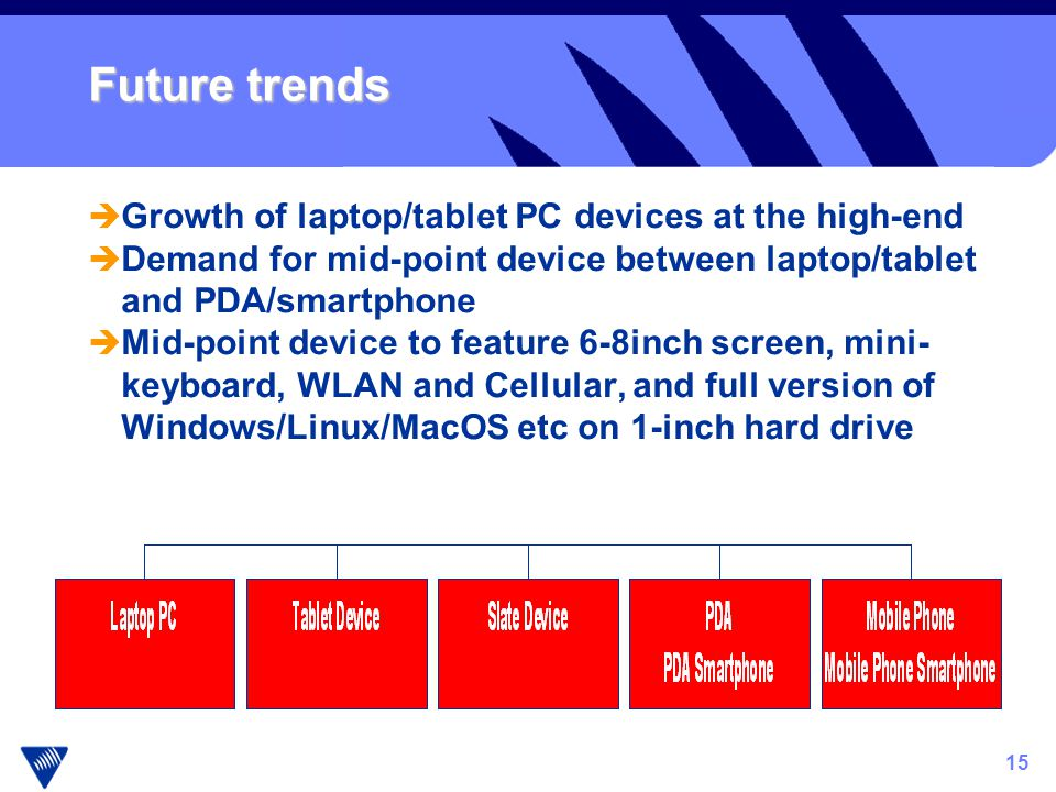 15 Future trends è Growth of laptop/tablet PC devices at the high-end è Demand for mid-point device between laptop/tablet and PDA/smartphone è Mid-point device to feature 6-8inch screen, mini- keyboard, WLAN and Cellular, and full version of Windows/Linux/MacOS etc on 1-inch hard drive