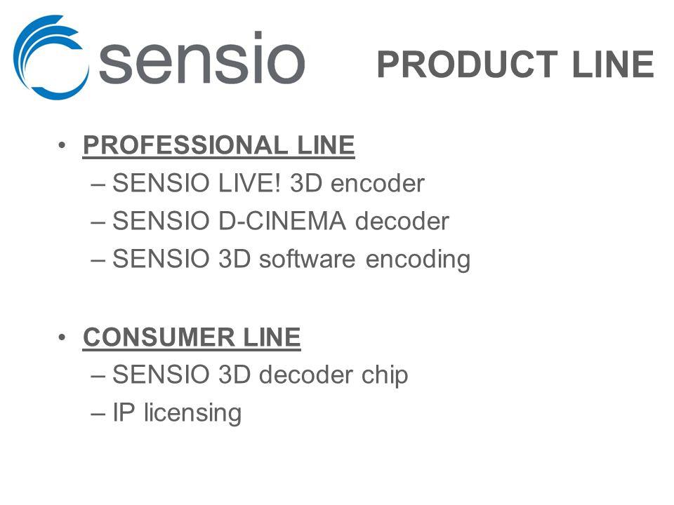 PRODUCT LINE PROFESSIONAL LINE –SENSIO LIVE.