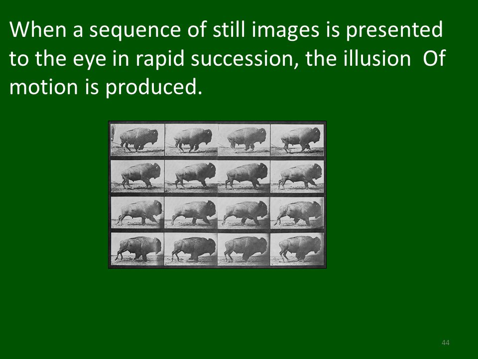 When a sequence of still images is presented to the eye in rapid succession, the illusion Of motion is produced.