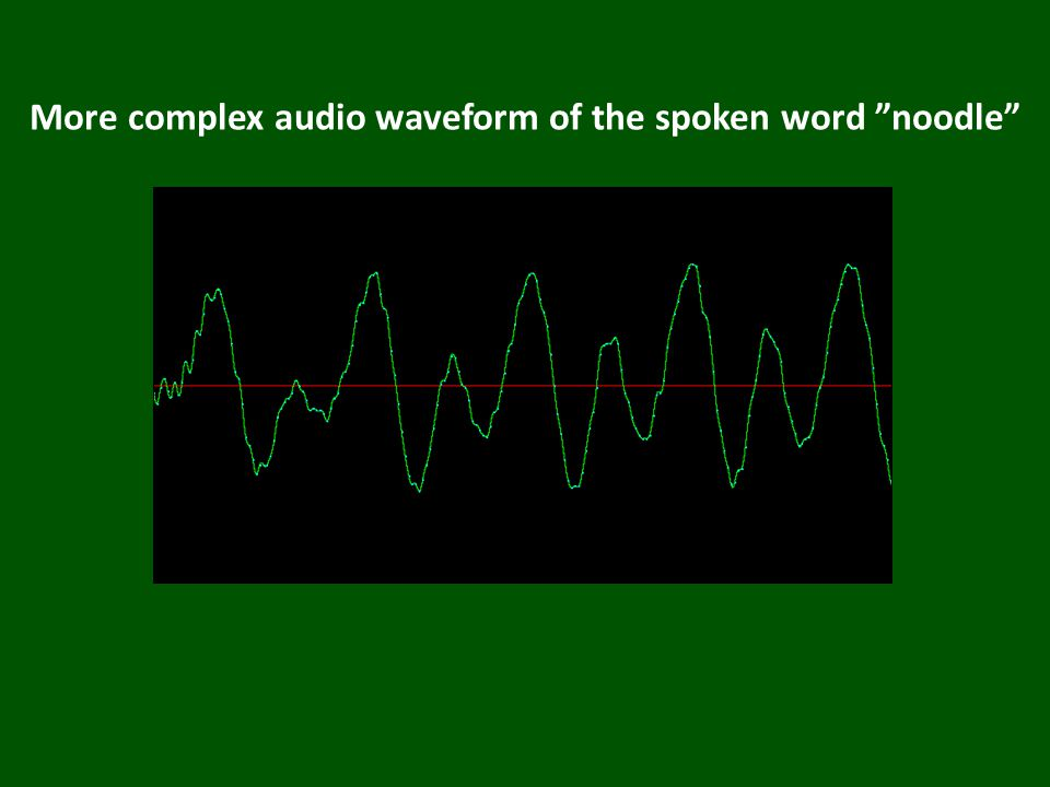 More complex audio waveform of the spoken word noodle