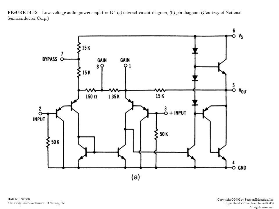 FIGURE 14-18 Low-voltage audio power amplifier IC: (a) internal circuit diagram; (b) pin diagram.