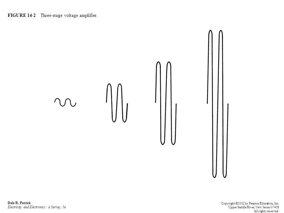 FIGURE 14-2 Three-stage voltage amplifier. Dale R.