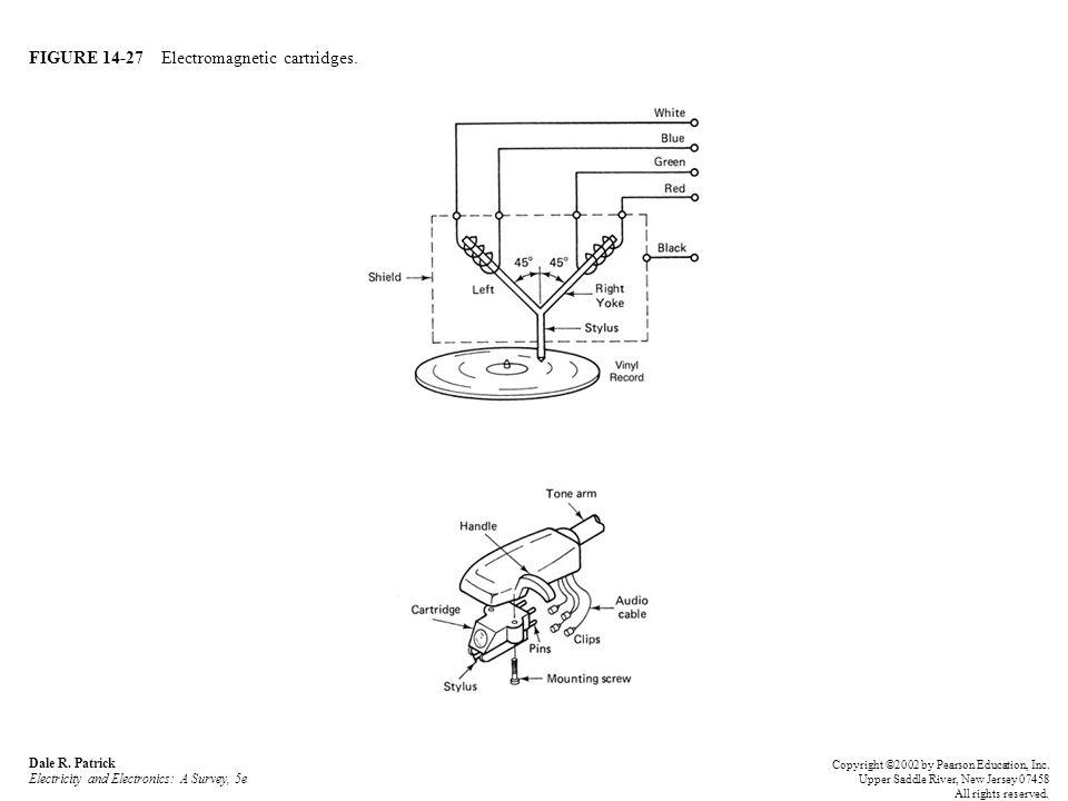 FIGURE 14-27 Electromagnetic cartridges. Dale R.